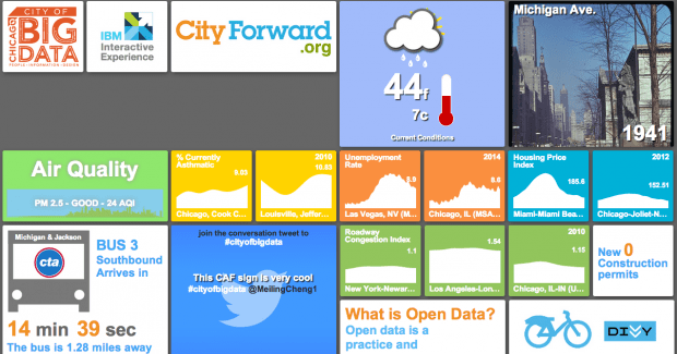 Chicago City of Big Data Dashboard
