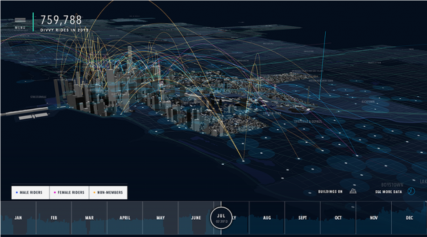 Chicago City of Big Data Exhibit