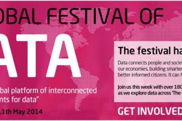 Big Data Week 2014