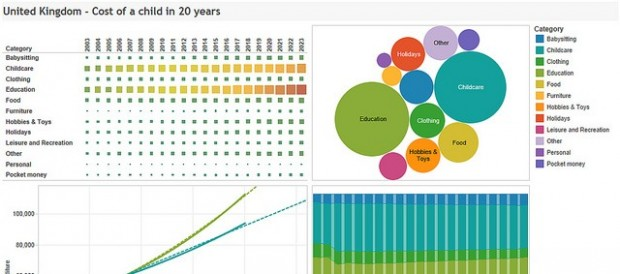 Understand Big Data Analytics Tableau