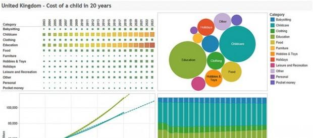 Understand Big Data Analytics Tableau