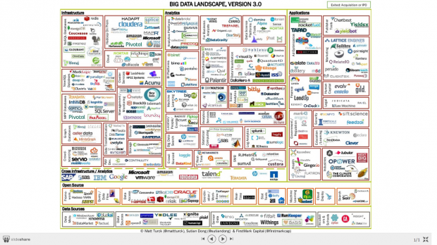 Understanding Big Data The Ecosystem