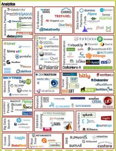 Understanding Big Data The Ecosystem Analytics