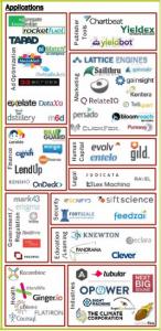 Understanding Big Data The Ecosystem Applications
