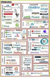 Understanding Big Data The Ecosystem Infrastructure