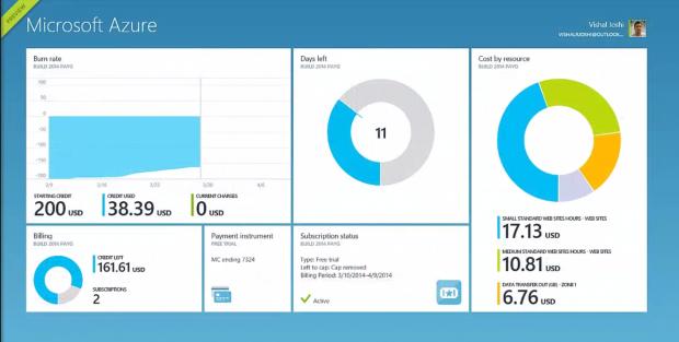 Understanding Big Data Cross Analytics Infrastructure Microsoft