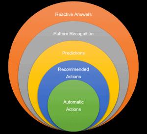 Why Data Strategy Matters Kolb