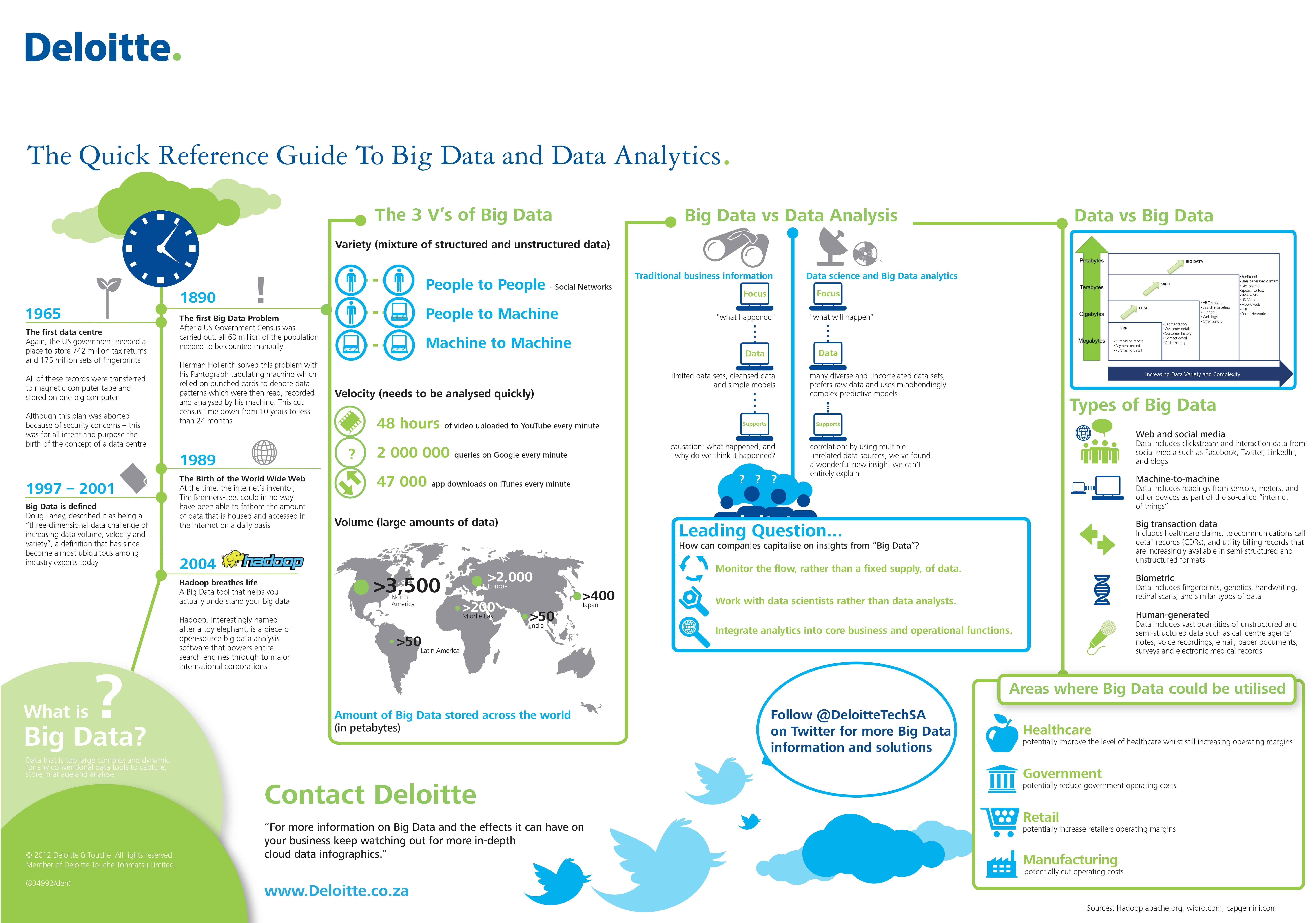 Handwriting analysis infographic