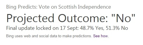 Sentiment Analysis Forecasts No Vote Will Prevail in Scottish Independence Referendum