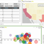 Zoomdata picks up $17M in Series B to alter Business Intelligence landscape