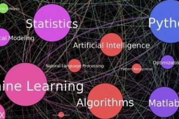 data-science-skills-network