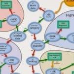 scikit-learn-flow-chart
