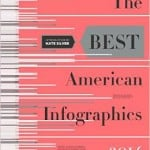 The Best American Infographics 2014, by Nate Silver and Gareth Cook