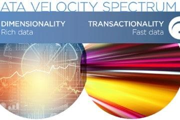brian-gentile-data-velocity-spectrum