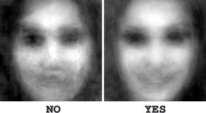 Hacking Tinder Eigenfaces