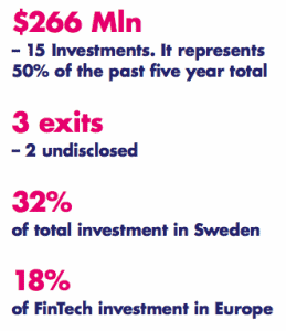 Stats from the Stockholm School of Economics Study