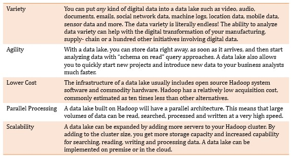 Image for Teradata Data Lake Article