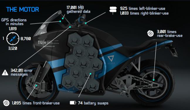 021116-the-bike