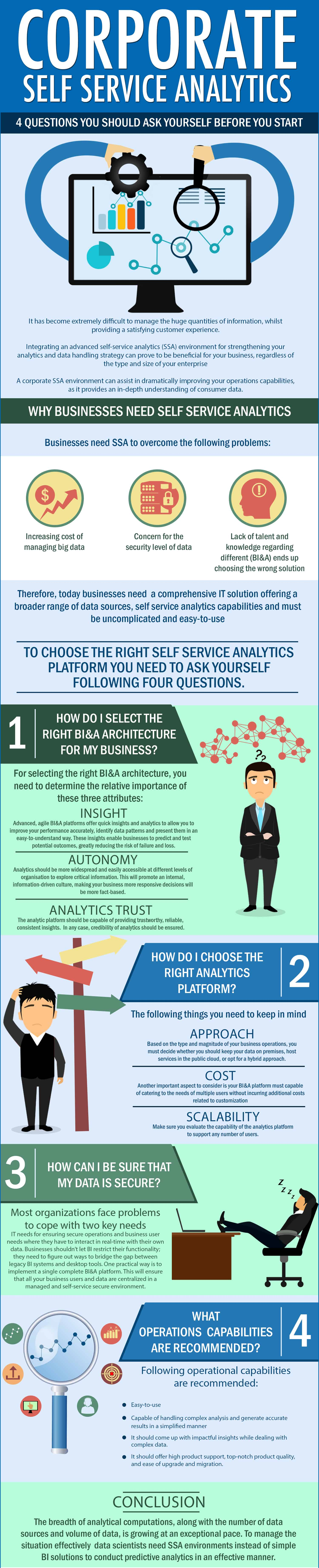 corporate self service analytics questions you should ask when dealing complex combinations of data your bi a platform should apply a range of analytics techniques and come up better more impactful