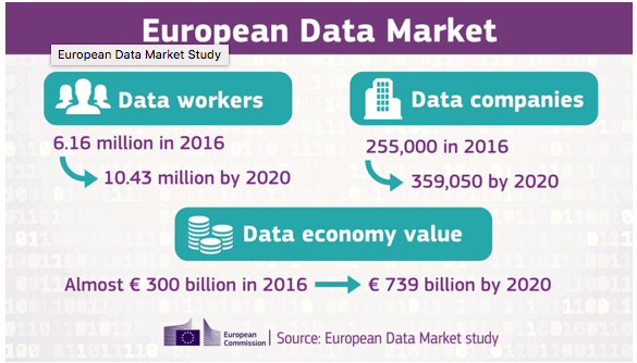 Snapshot: Data Scientist Salaries and Jobs in Europe